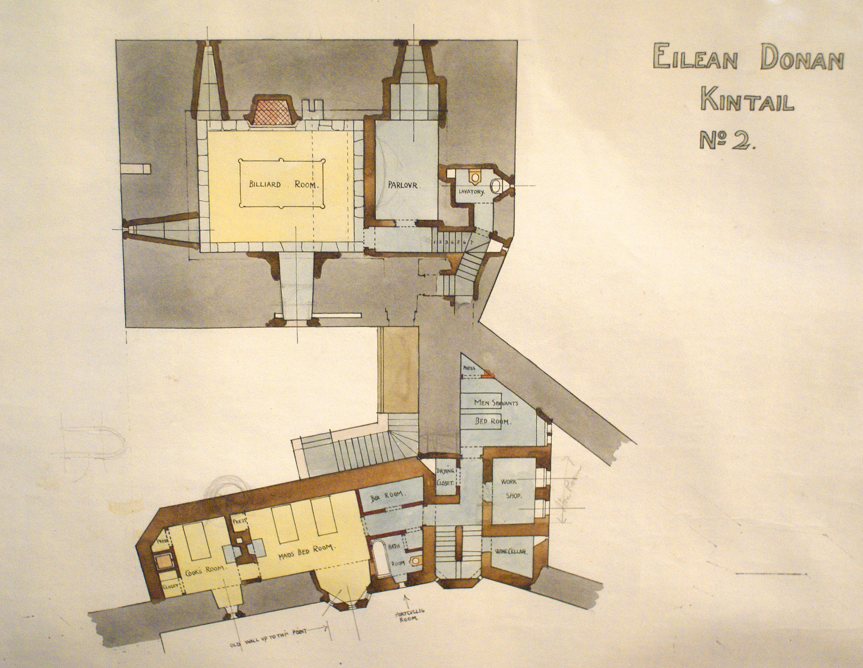 The best laid plans eilean donan for Scottish highland castle house plans