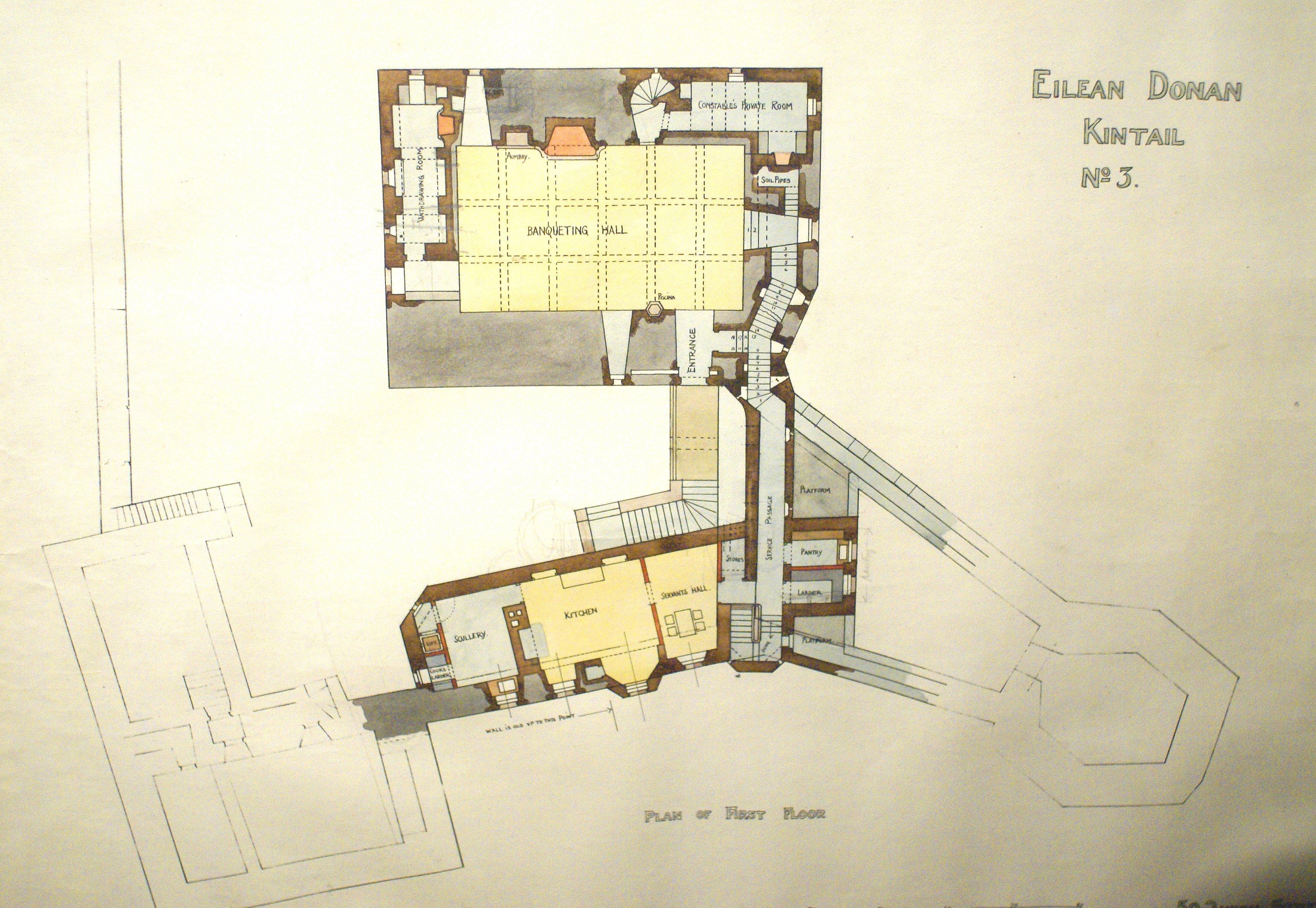 The Best Laid Plans Eilean Donan Simple Engine Diagram Images Pictures Becuo